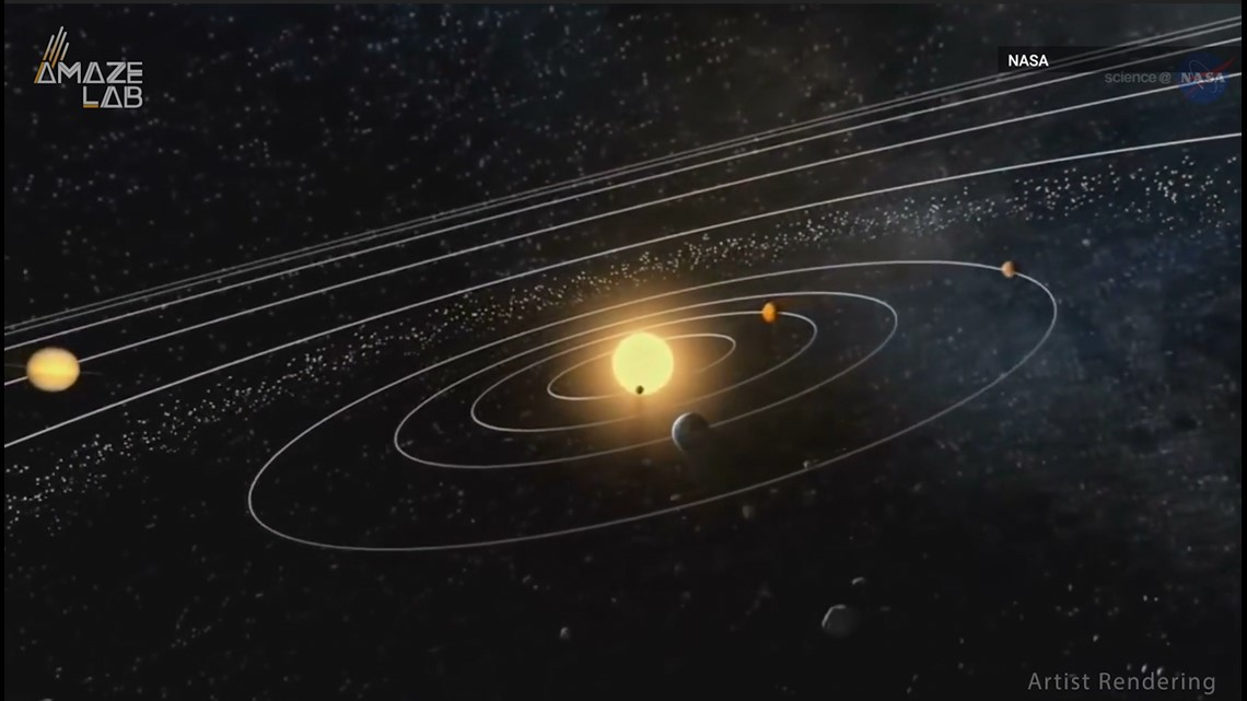 what is the asteroid belt universe today - 1140×641