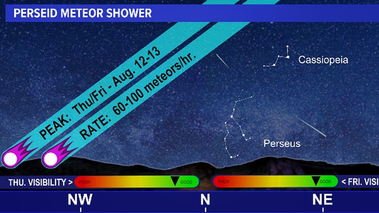 Here's when you can see the Perseid meteor shower in the Spokane area
