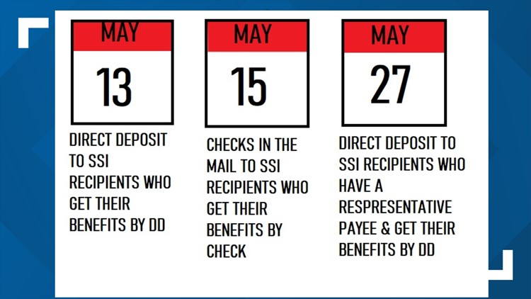 Stimulus payment timeline for all SSI recipients