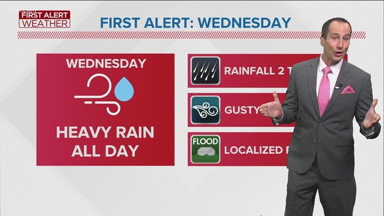 First Alert Forecast: Expect heavy rain all day on Wednesday, the first day of fall