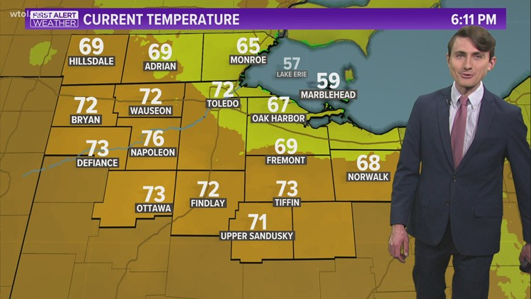 First Alert forecast: Mild temperatures continue Monday ahead of warm-up mid-week