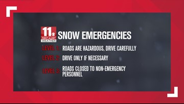 5 counties under Level 1 snow emergency