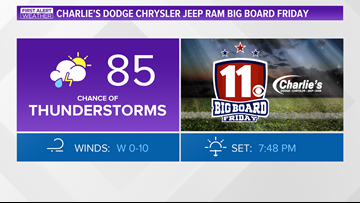 Big Board Friday: Thunderstorms Update