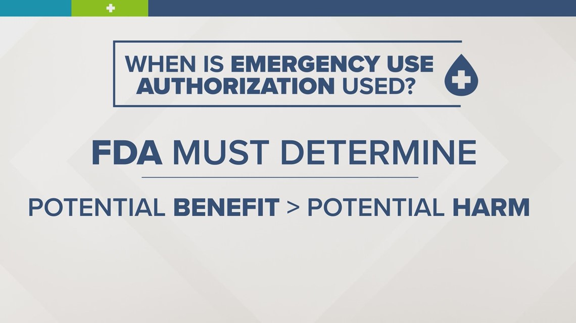 Does 'Emergency Use Authorization' mean the vaccines have been approved by the FDA?
