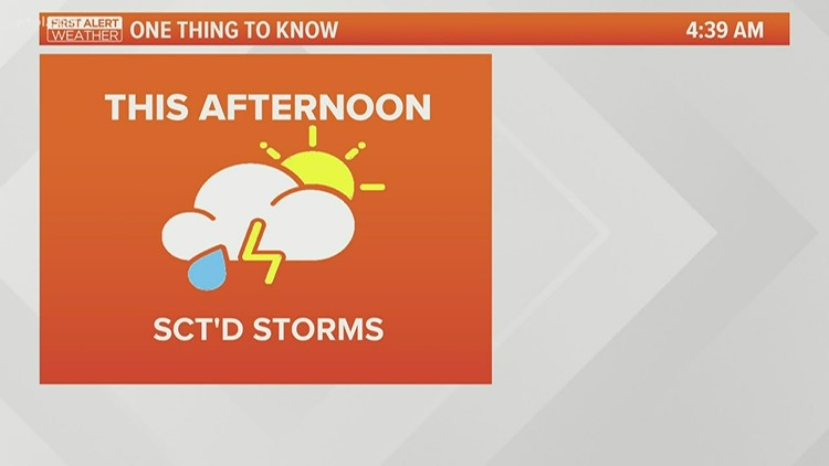 First Alert Forecast: Scattered showers, downpours possible