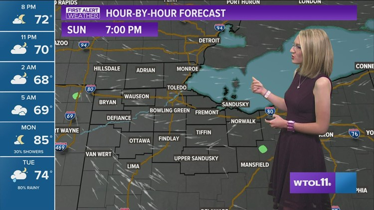 First Alert Forecast: Wet week ahead with heavy rain moving in Wednesday