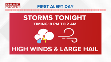 First Alert Forecast: First Alert Day issued for Tuesday night for storms, large hail