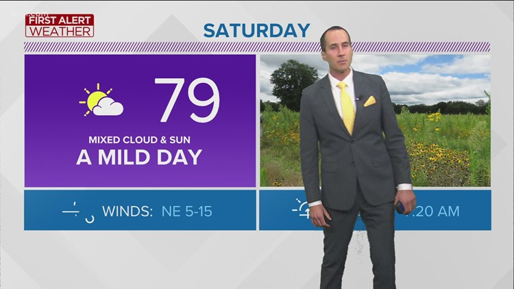 First Alert Forecast: Final week of summer will be warm and dry