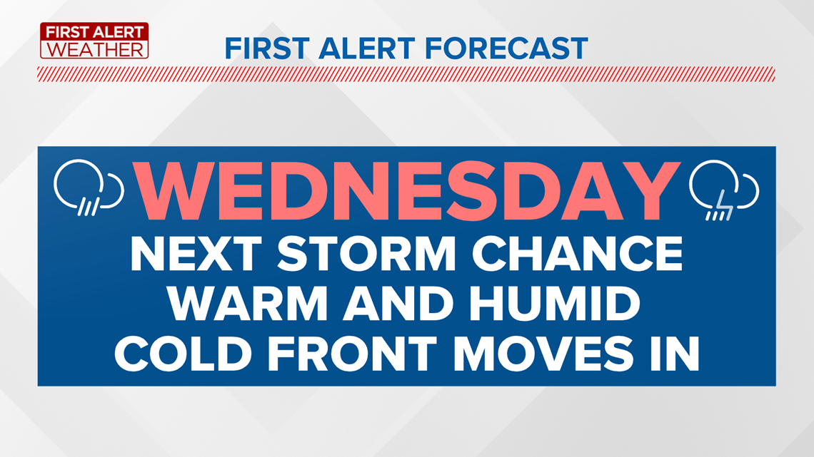 First Alert Forecast: Warmer and more humid day