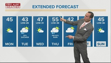 First Alert Forecast: Warmer week ahead