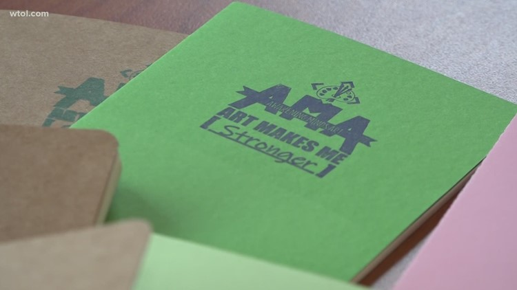 Awakening Minds Art drawing Findlay together with doodle books for a good cause