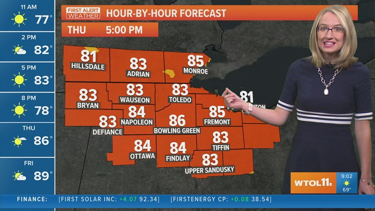 First Alert Forecast   Pleasant weather continues Wednesday