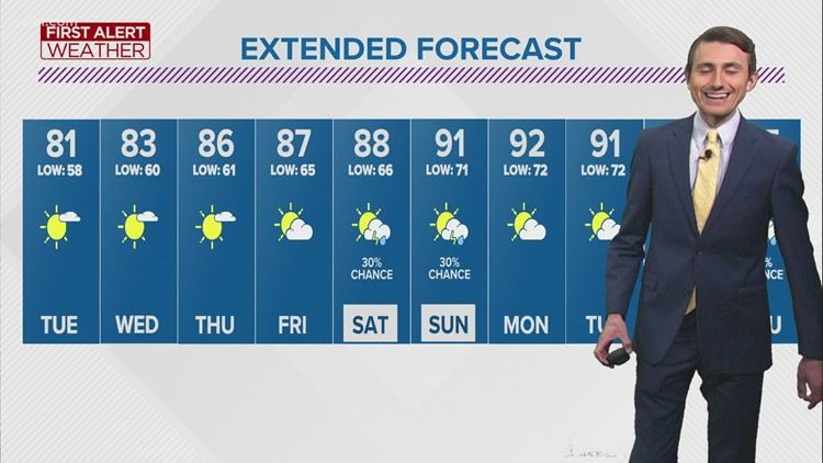 Sunny skies, unseasonably cool through midweek   First Alert Forecast - August 2, 5:45 p.m.
