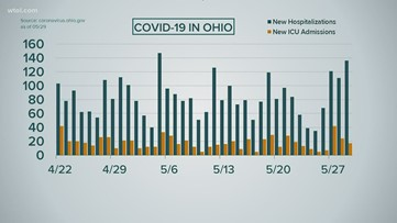 COVID-19: Behind the numbers