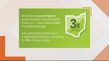 Buckeye Health: Drug abuse and prevention