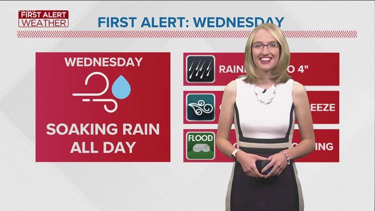 Buckets of rain arrive on Wednesday