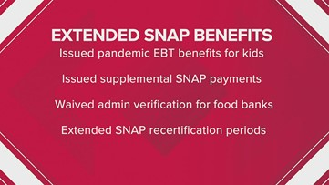 SNAP online food purchasing now available in Ohio