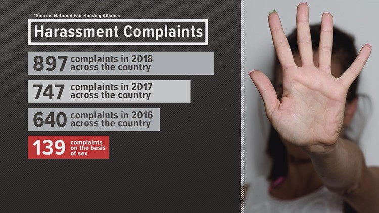 Harassment Complaints