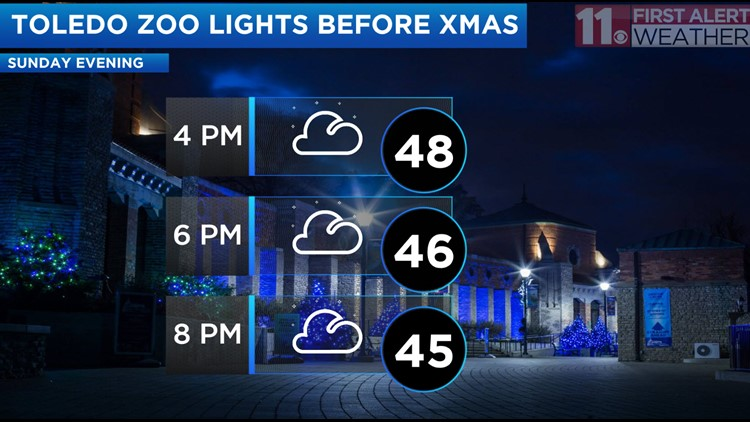 Weather looks merry and bright for Lights Before Christmas this weekend