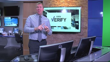 Winter Weather Special | Meteorologist Ryan Wichman introduces First Alert Verify