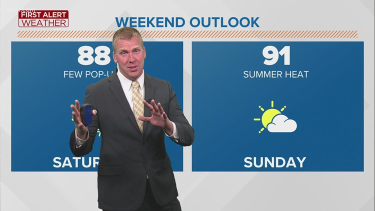 First Alert Forecast   Hotter Aug. weather is returning