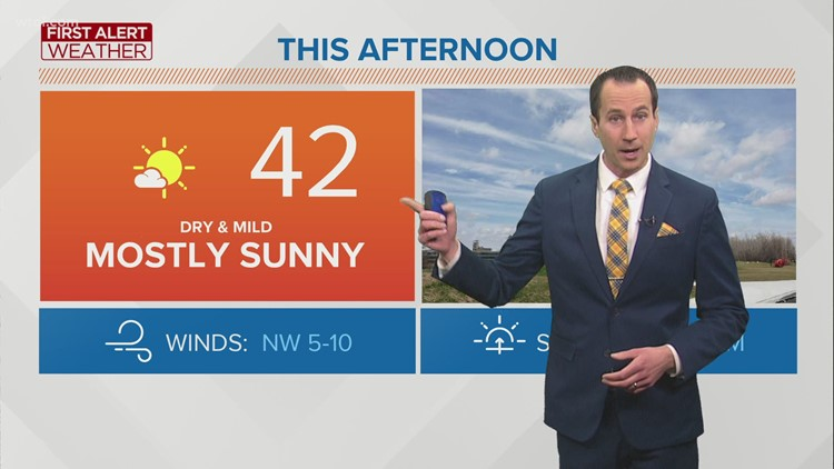 First Alert forecast: Sunny Friday with highs today in the lower 40s