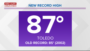 Leaving the month on a high note: Toledo has record-breaking September