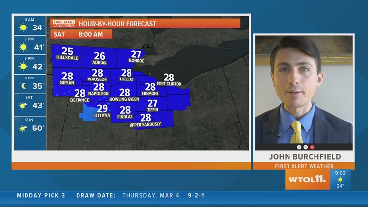 Sunny, but cold Friday ahead of big warm-up   First Alert weather - March 5