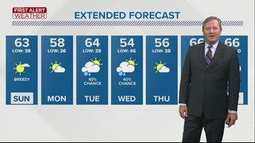 First Alert Forecast: Rain in the forecast next week