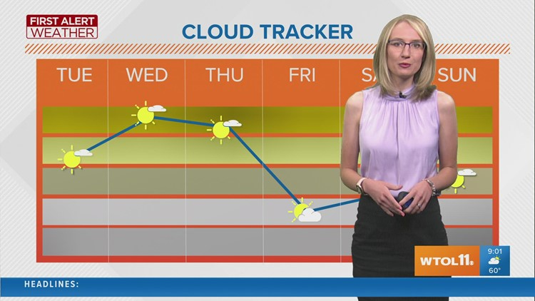 First Alert Forecast   Another comfortable Aug. day