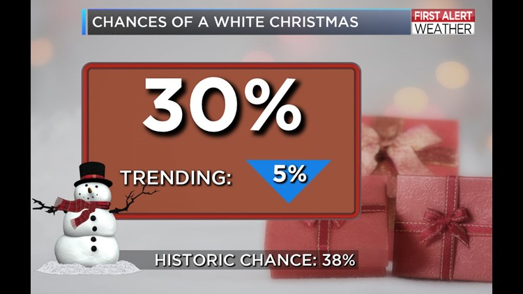 Chances for a White Christmas are trending downward today