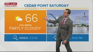 FIRST ALERT FORECAST: Few scattered showers, thunderstorms possible