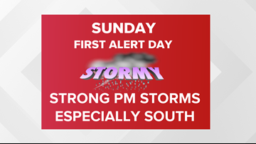 First Alert Day: Strong storms arrive, heat wave to continue Sunday