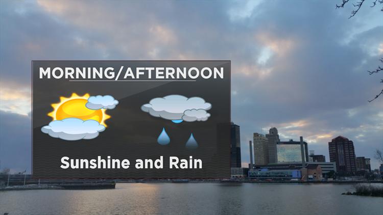 Wednesday: Sunshine and Rain