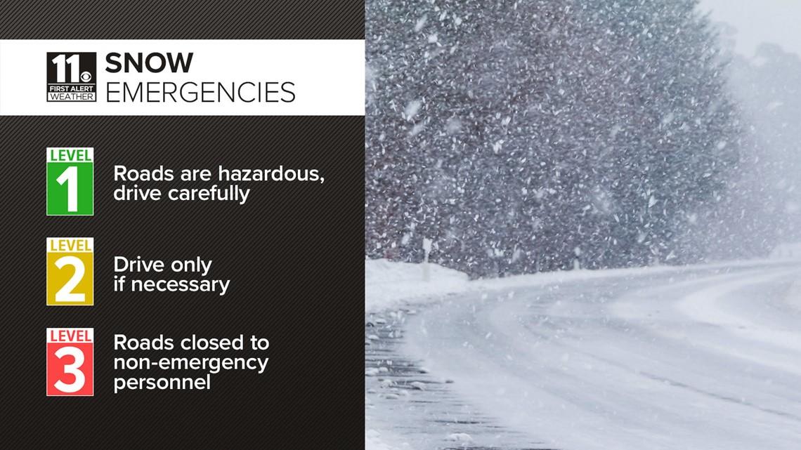 Multiple counties under level 1 emergency, Ottawa Co. under level 2