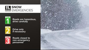 Williams Co. under level 1 snow emergency