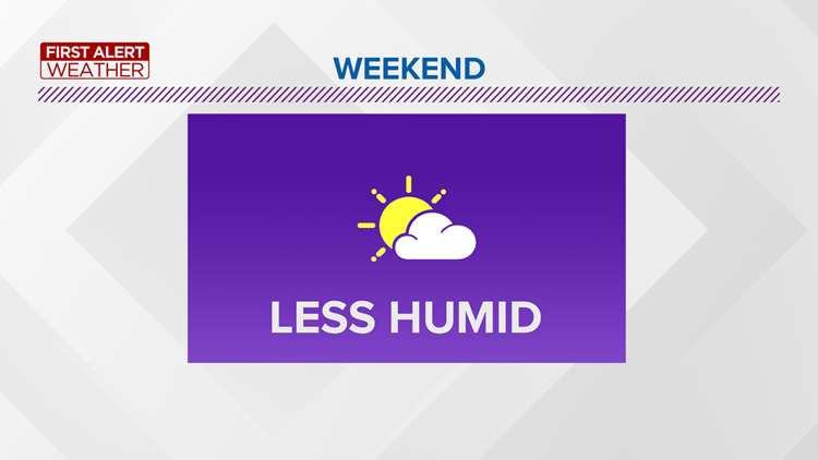 First Alert Forecast: Less Humid for the Weekend