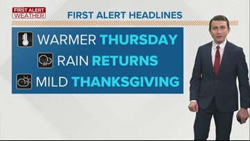 First Alert Forecast: Dry and mild today before rain arrives Thursday