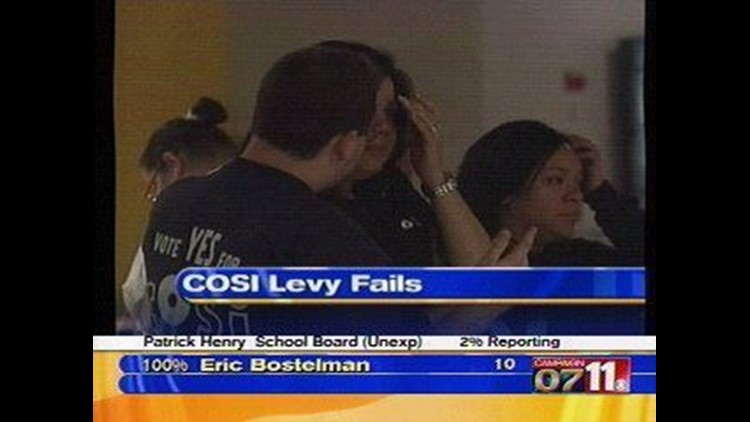 Voters reject COSI levy
