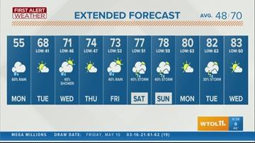 First Alert Forecast: Wet, Rainy & Cool