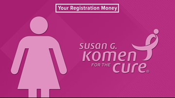 Race for the Cure: Where Your Registration Dollars Go