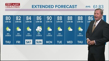 First Alert Forecast: Heavy rain is possible for the weekend