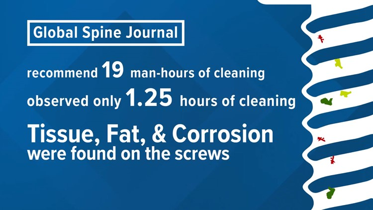 Tissue, fat and corrosion were found on medical screws