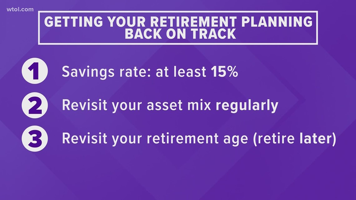 Stretching Your Dollar: Getting your retirement plan back on track