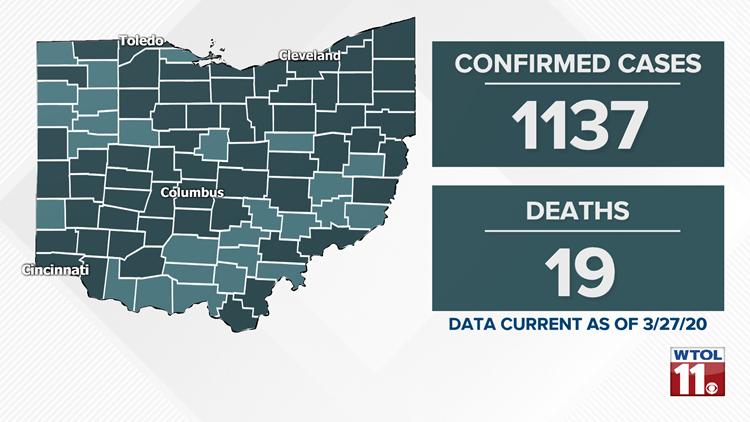 Ohio coronavirus counties March 27