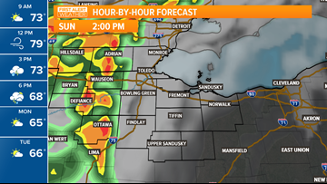 First Alert Forecast: Stormy Sunday, warm and windy as well