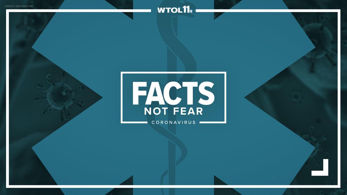 How Many Ohio Coronavirus Cases Are There Wtol Com