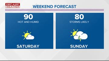 First Alert Forecast: Sunny, breezy Wednesday