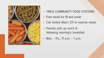 YMCA makes sure area children still get meals