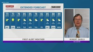 First Alert Forecast: Less humid weather for the weekend
